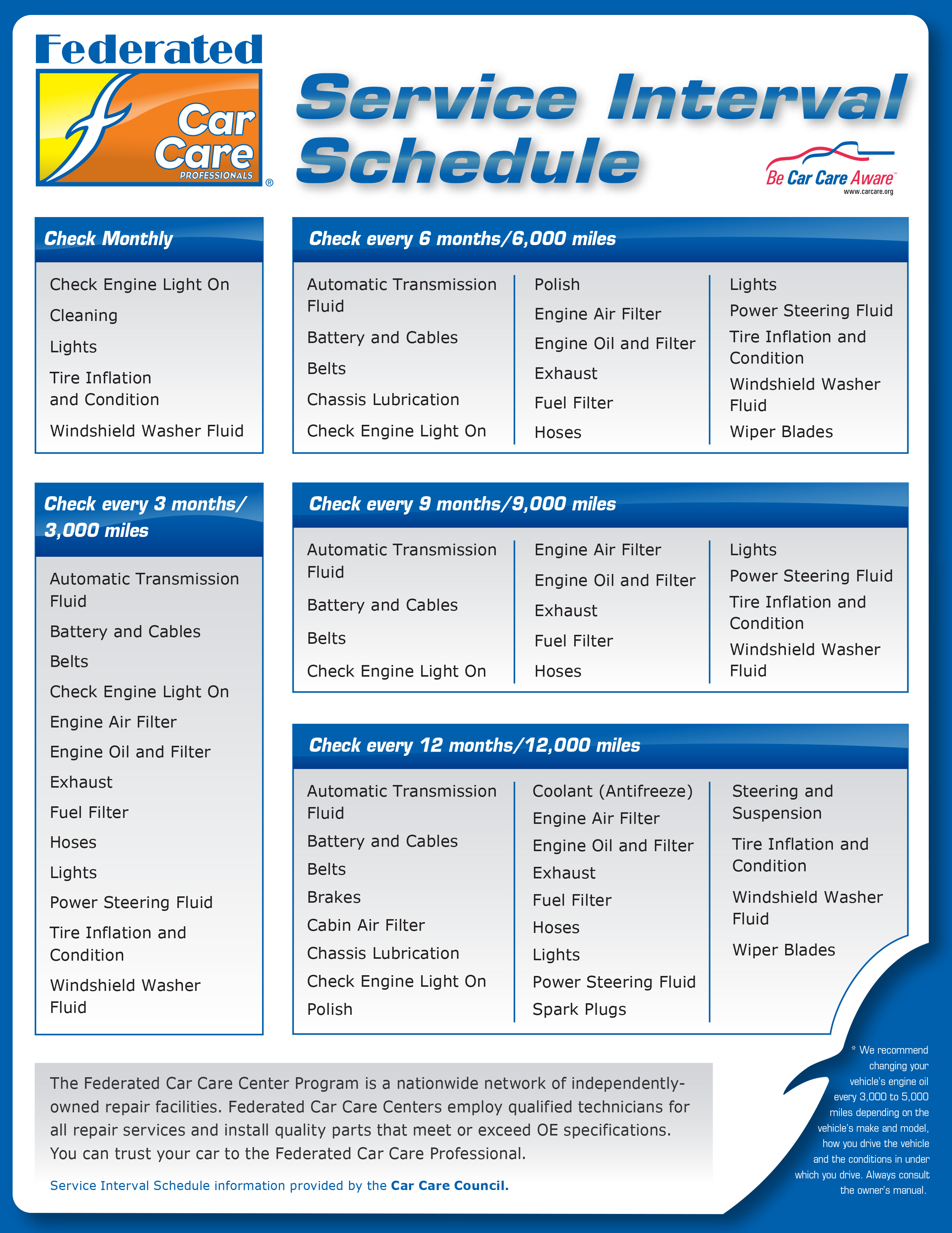 Federated Car Care Interval Schedule